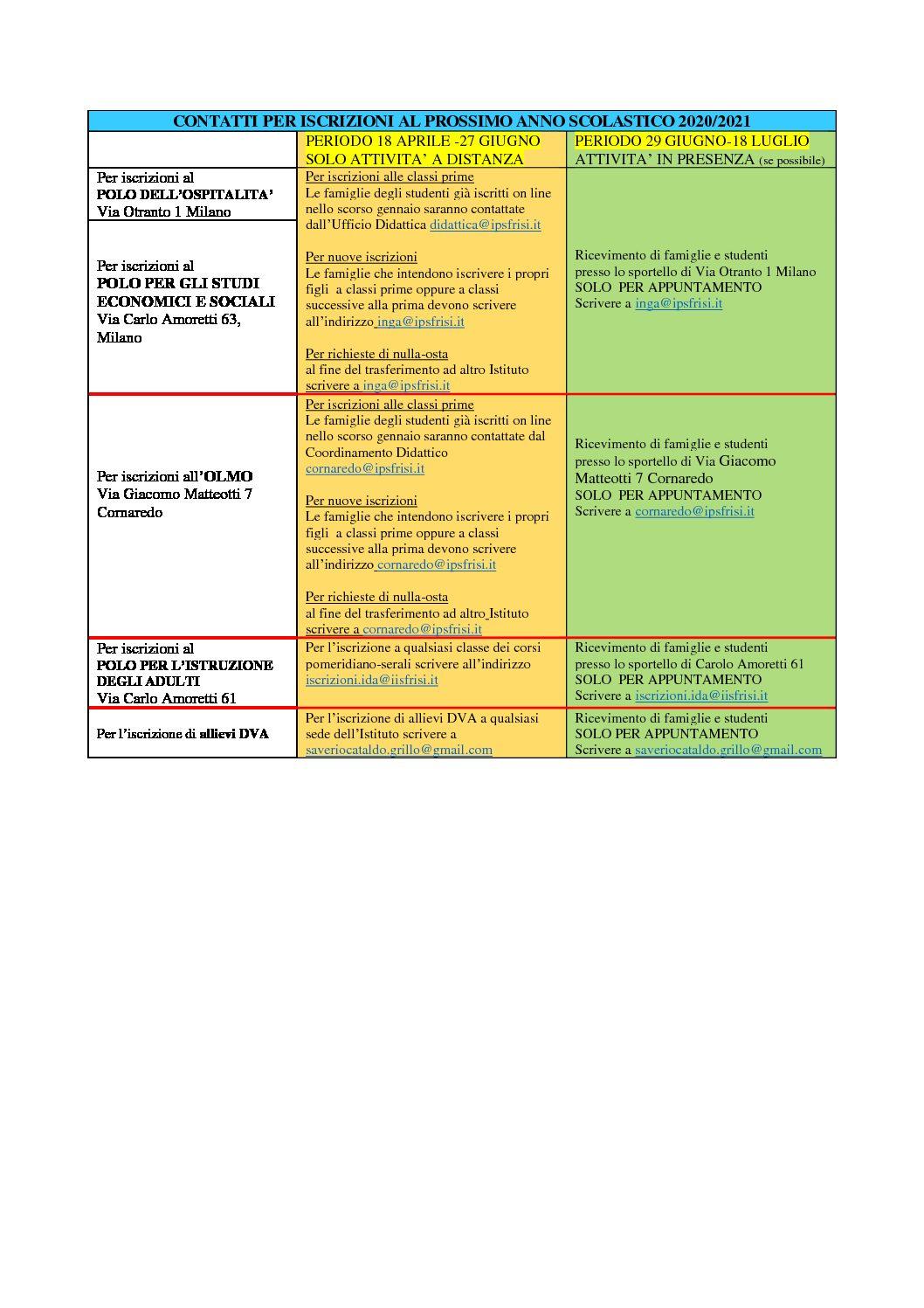 CIRCOLARE N. 276 – 18 APRILE 2020 – ISCRIZIONI ALL'ANNO SCOLASTICO 2020/2021